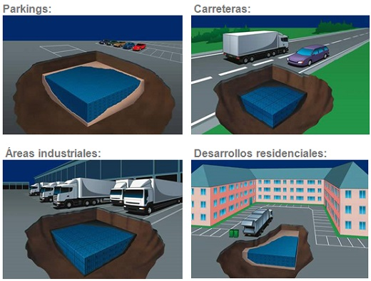 Usos AquaCell Blue img.4 Sifonika AquaCells