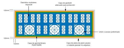 img. 6 Instalacion AquaCell. Sifonika. AquaCell