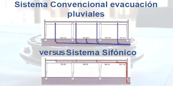 sifonika beneficios sistema sifonico 2